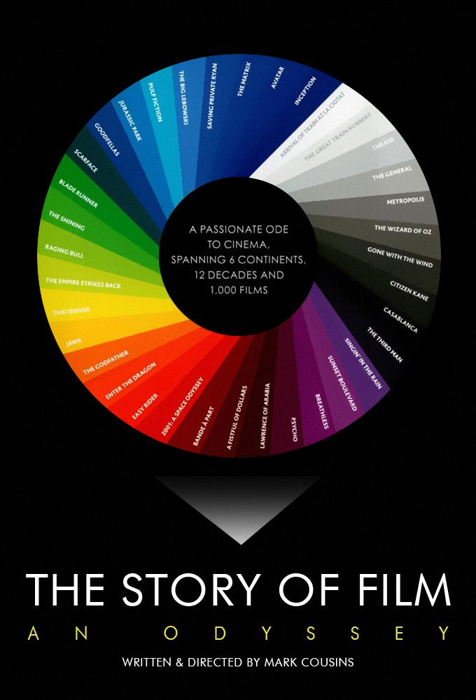 The Story of Film: An Odyssey - Série (2011) streaming VF gratuit complet